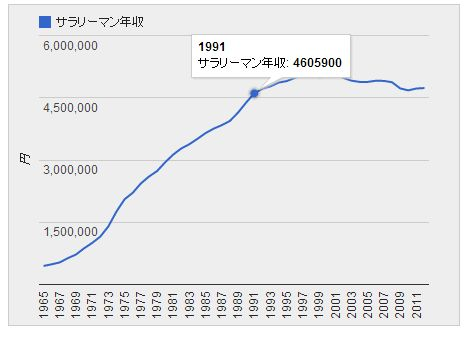 salary1991.jpg