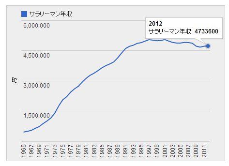 salary2012.jpg